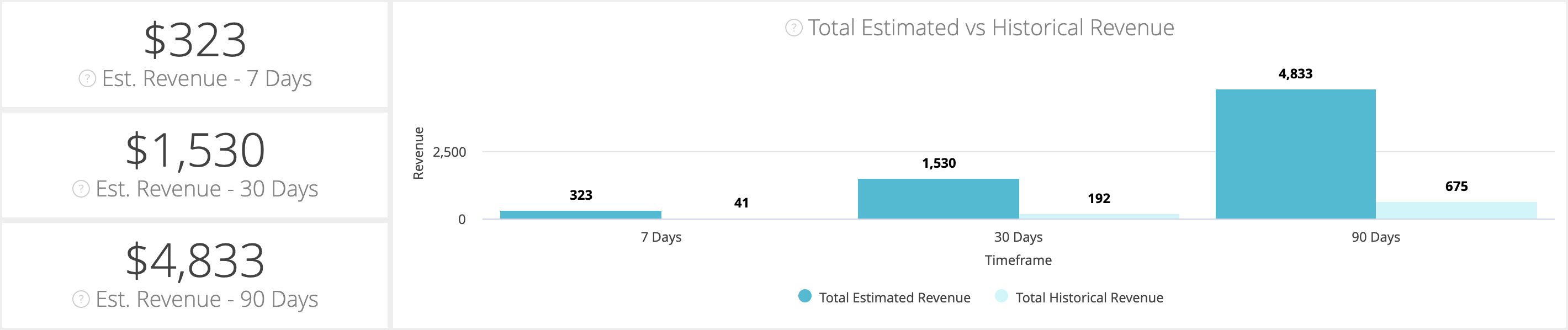 analytics_-_future_revenue_planning.png